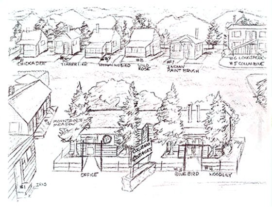 artist rendering of Colorado Cottages property