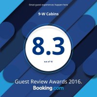 Booking.com 2016 Guest Reviews award 8.3 out of 10
