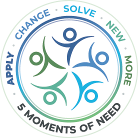 Apply, Change, Solve, New, More, 5 Moments of Need