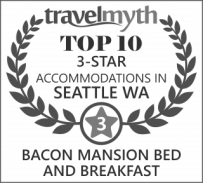 TravelMyth Top 10